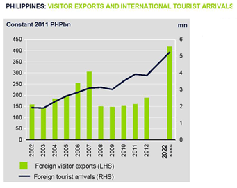 visitor-exports-forecast-2012